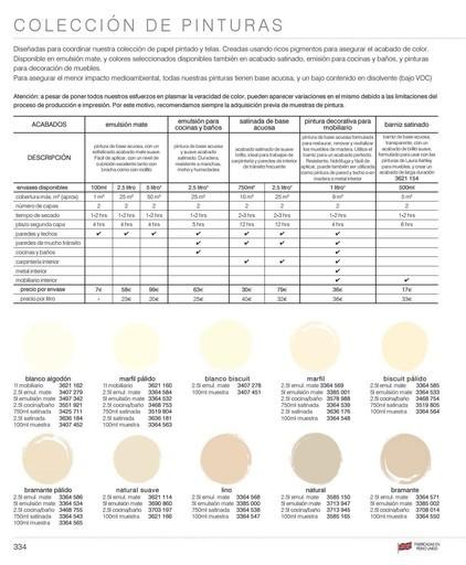 Ofertas de Muebles de cocina en Pamplona: precios barato y ...